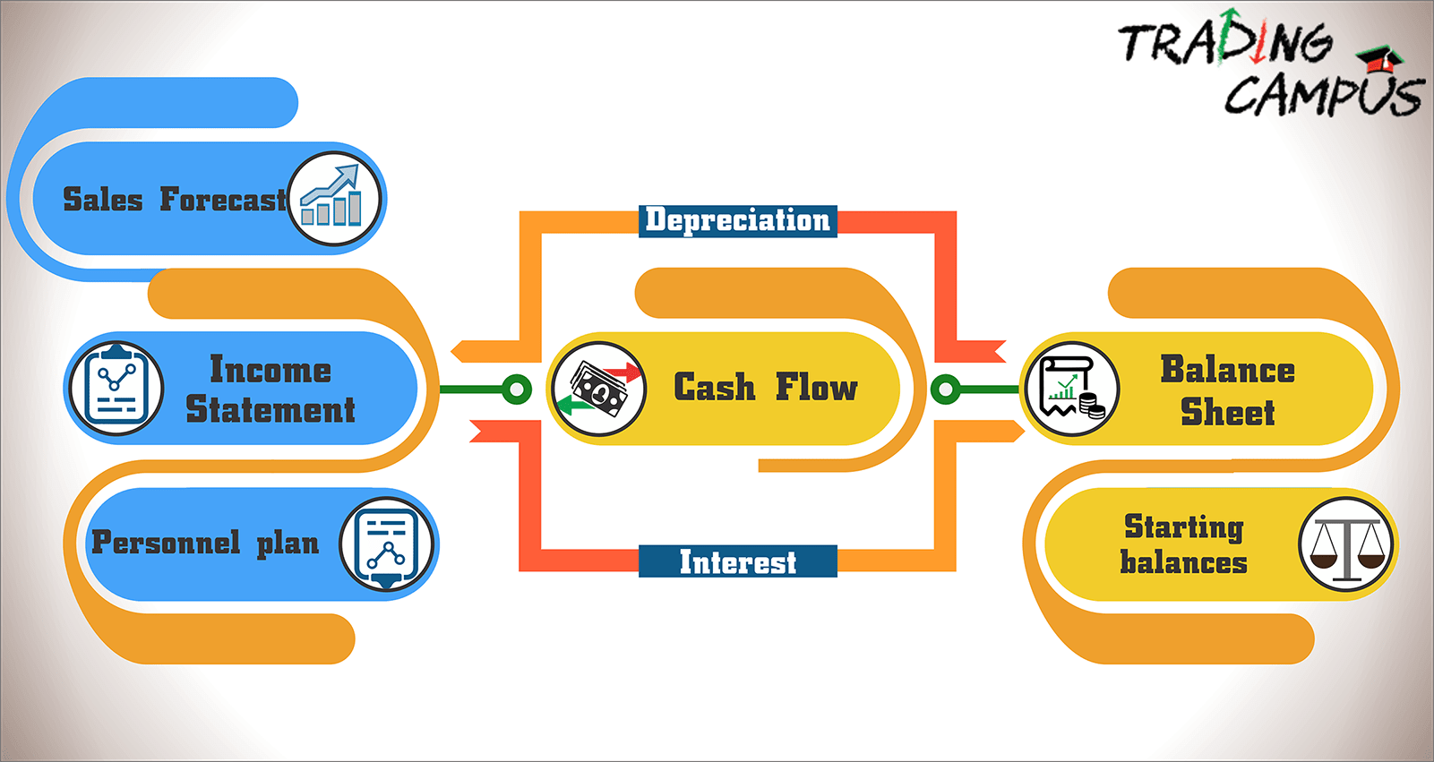Cashflow heaven options trading