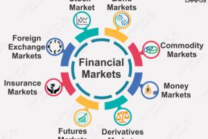 Financial-min